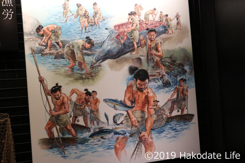 縄文人生活の想像図