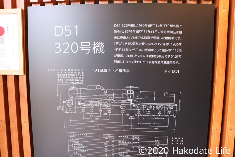 D51 320号機の掲示板